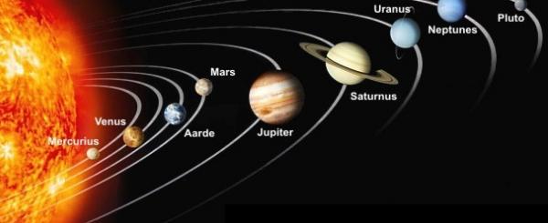 planeti-vrazchajuzchiesja-wokruq-solnza-jpg