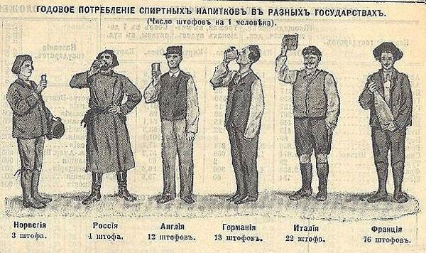 1000facts-ru-rashen-vodka-2